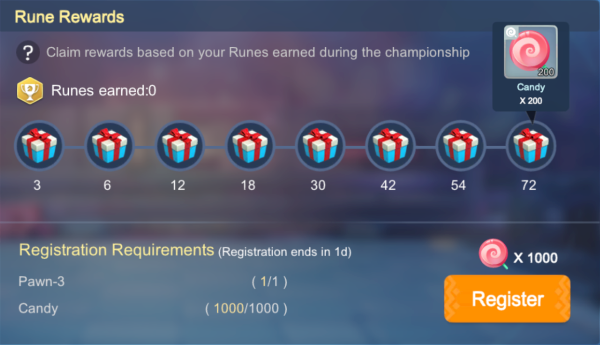 weekly championship prizes